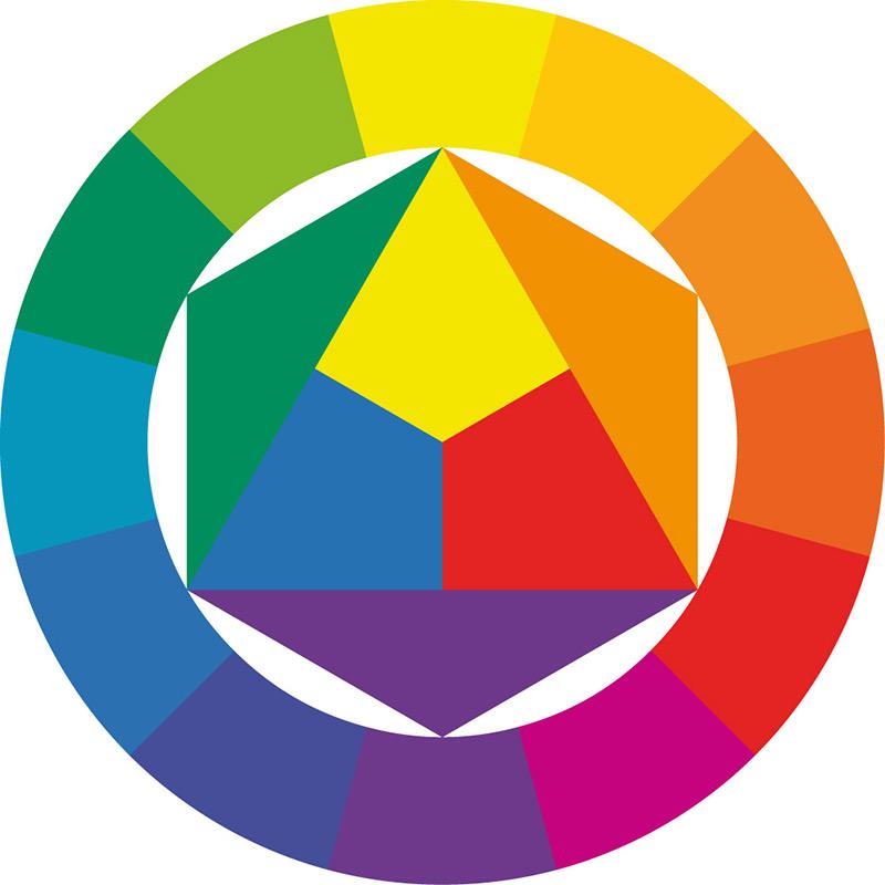 Цветовая система Иттена