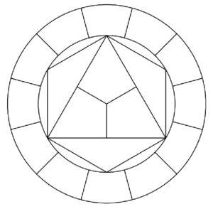 Схема цветового круга Иттена