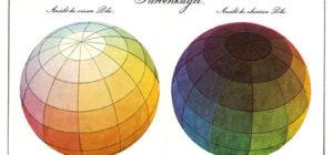 <span>Цветовой шар Рунге</span>